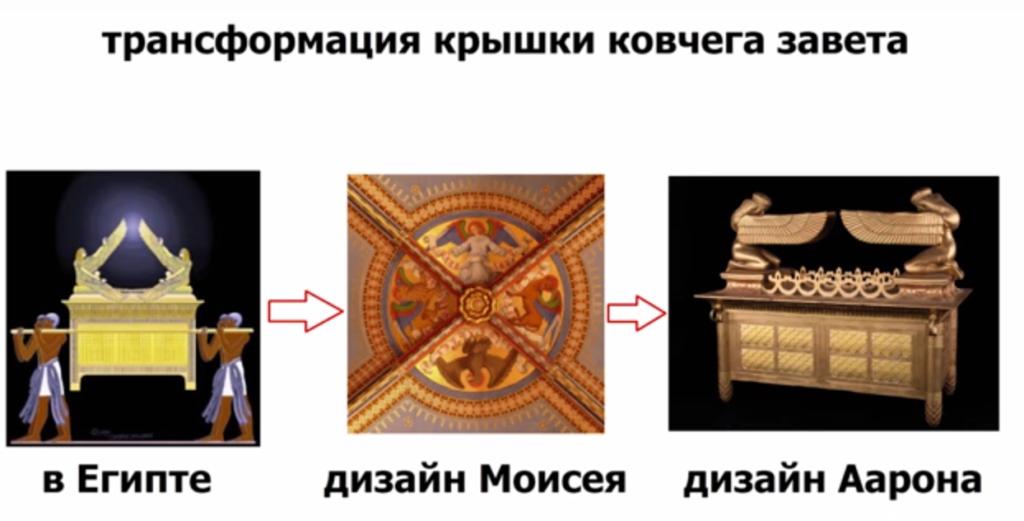 ГОЗТ ЕДИНСТВО