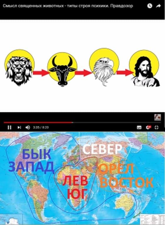 Дневной знак Сварожьего круга по мнению ГОЗТ ЕДИНСТВО. ГОСТ ЕДИНСТВО